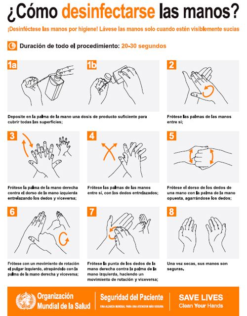 Como desinfectarse la manos oms